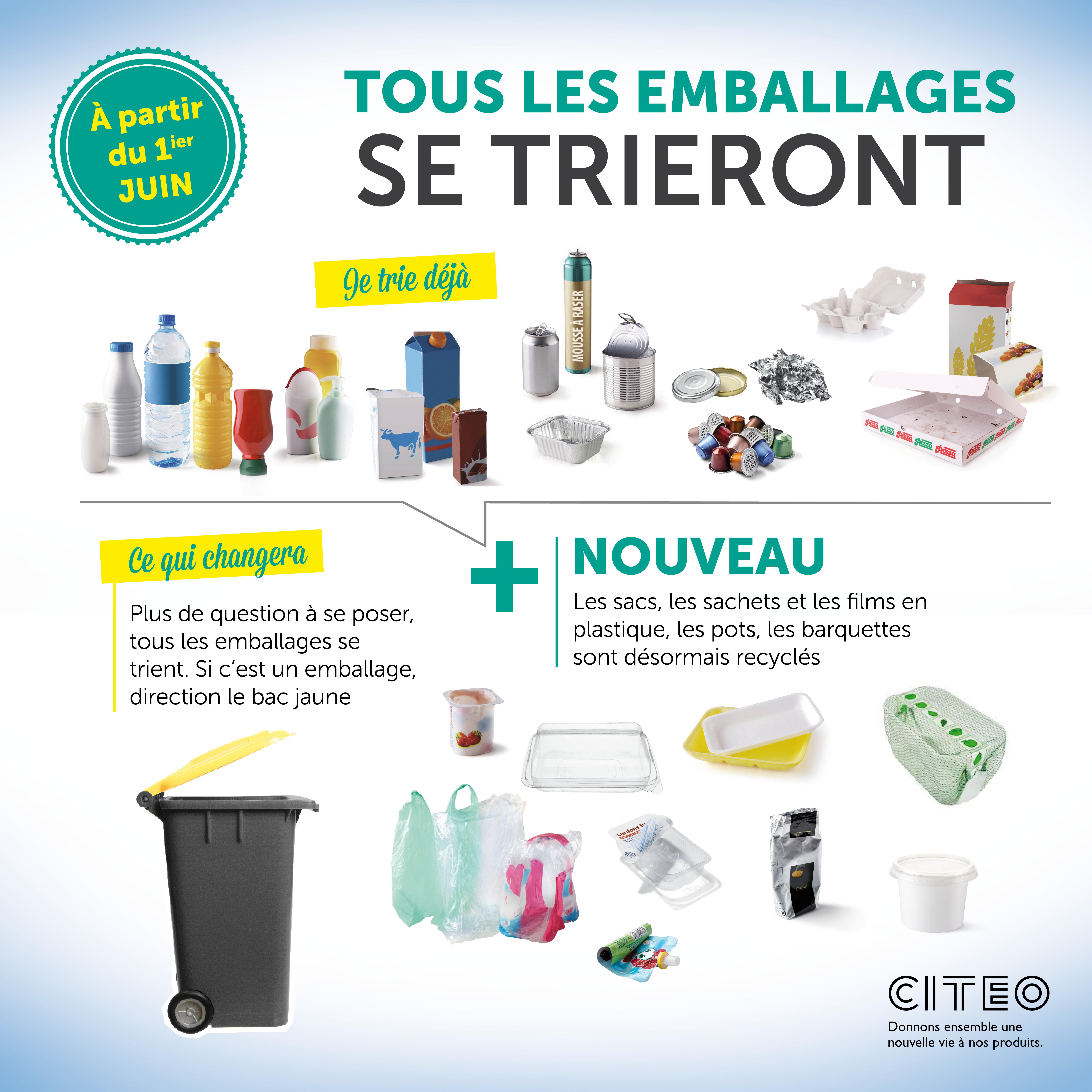 Calendrier Smictom 2021 Gestion des déchets